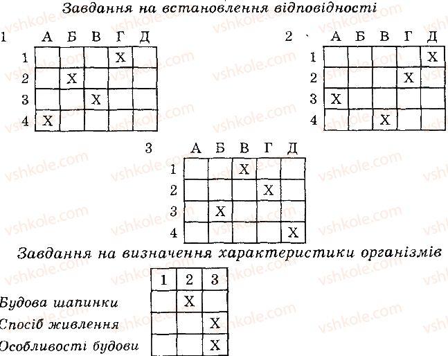 6-biologiya-pg-balan-ts-kotik-2014-zoshit-dlya-kontrolyu-znan--tema-5-gribi-v-kombinovani-zavdannya-variant-2-2.jpg