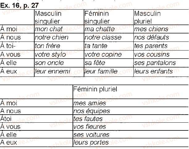 6-frantsuzka-mova-yum-klimenko-2014--leon-3-portrait-moral-de-lami-p27ex16.jpg