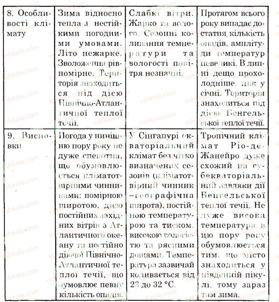6-geografiya-og-stadnik-vf-vovk-2014-zoshit-dlya-praktichnih-robit--doslidzhennya-doslidzhennya-3-1-rnd5378.jpg