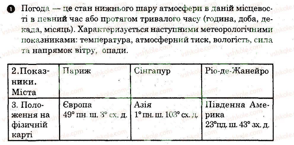 6-geografiya-og-stadnik-vf-vovk-2014-zoshit-dlya-praktichnih-robit--doslidzhennya-doslidzhennya-3-1.jpg