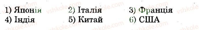 6-geografiya-og-stadnik-vf-vovk-2014-zoshit-dlya-praktichnih-robit--praktichni-roboti-praktichna-robota-9-ДЗ.jpg