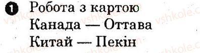 6-geografiya-og-stadnik-vf-vovk-2014-zoshit-dlya-praktichnih-robit--praktichni-roboti-praktichna-robota-9-1.jpg