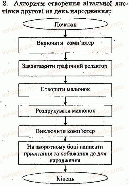6-informatika-jya-rivkind-ti-lisenko-la-chernikova-vv-shakotko-2014--rozdil-1-algoritmi-ta-yih-vikonavtsi-15-algoritmi-v-nashomu-zhitti-planuvannya-diyalnosti-zavdannya-2.jpg