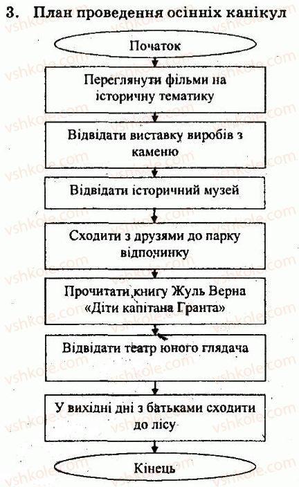 6-informatika-jya-rivkind-ti-lisenko-la-chernikova-vv-shakotko-2014--rozdil-1-algoritmi-ta-yih-vikonavtsi-15-algoritmi-v-nashomu-zhitti-planuvannya-diyalnosti-zavdannya-3.jpg