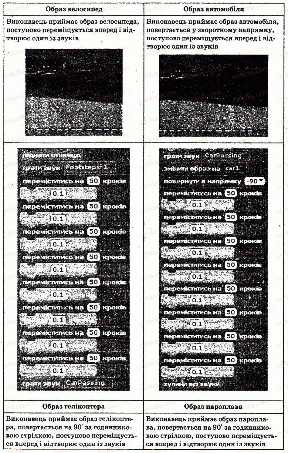 6-informatika-jya-rivkind-ti-lisenko-la-chernikova-vv-shakotko-2014--rozdil-1-algoritmi-ta-yih-vikonavtsi-15-algoritmi-v-nashomu-zhitti-planuvannya-diyalnosti-zavdannya-4-rnd4699.jpg