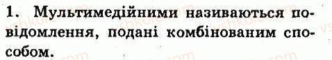 6-informatika-jya-rivkind-ti-lisenko-la-chernikova-vv-shakotko-2014--rozdil-3-multimedia-31-ponyattya-pro-multimedia-zapitannya-1.jpg