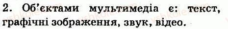 6-informatika-jya-rivkind-ti-lisenko-la-chernikova-vv-shakotko-2014--rozdil-3-multimedia-31-ponyattya-pro-multimedia-zapitannya-2.jpg