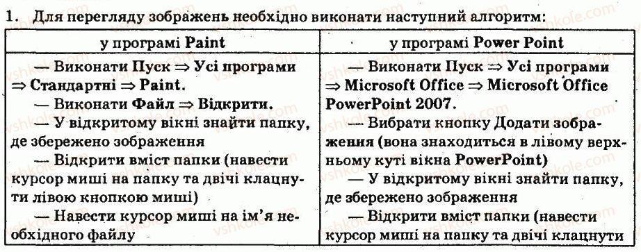 6-informatika-jya-rivkind-ti-lisenko-la-chernikova-vv-shakotko-2014--rozdil-3-multimedia-33-zasobi-pereglyadu-zobrazhen-zapitannya-1.jpg