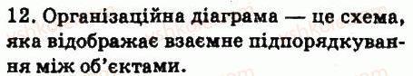 6-informatika-jya-rivkind-ti-lisenko-la-chernikova-vv-shakotko-2014--rozdil-4-tekstovij-protsesor-46-vstavlennya-grafichnih-zobrazhen-u-tekstovij-dokument-zapitannya-12.jpg