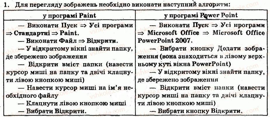 6-informatika-jya-rivkind-ti-lisenko-la-chernikova-vv-shakotko-2014--rozdil-5-kompyuterni-merezhi-53-globalna-merezha-internet-yiyi-sluzhbi-vsesvitnye-pavutinnya-zapitannya-1.jpg