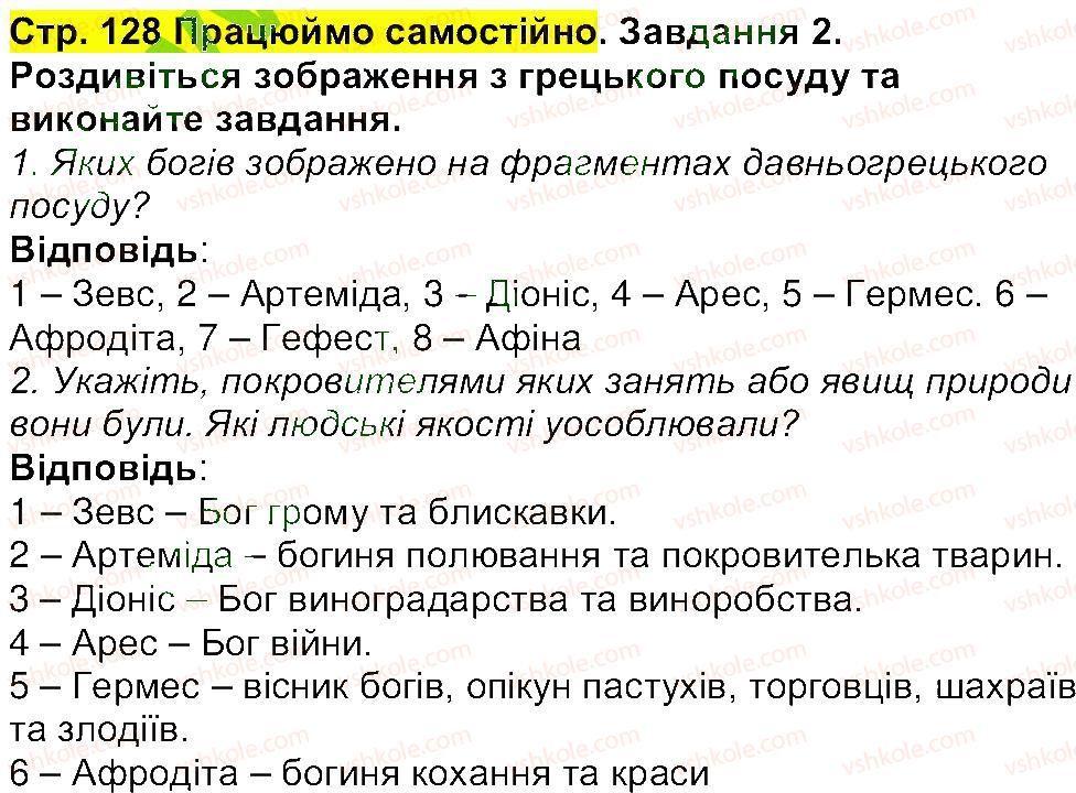 6-istoriya-og-bandrovskij-vs-vlasov-2014--storinki-72140-128.jpg