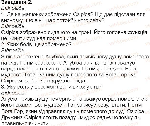 6-istoriya-vs-vlasov-2014-robochij-zoshit--storinki-3-55-storinka-26-2-rnd4367.jpg