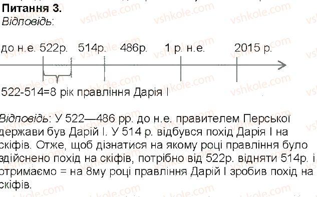 6-istoriya-vs-vlasov-2014-robochij-zoshit--storinki-3-55-storinka-41-3-rnd4072.jpg
