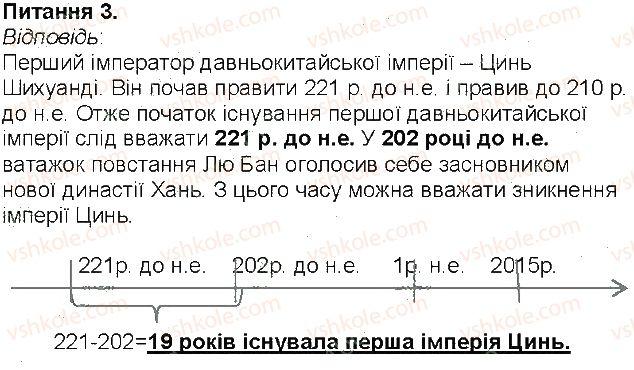 6-istoriya-vs-vlasov-2014-robochij-zoshit--storinki-3-55-storinka-46-3-rnd6727.jpg