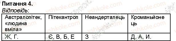 6-istoriya-vs-vlasov-2014-robochij-zoshit--storinki-3-55-storinka-7-4-rnd9900.jpg