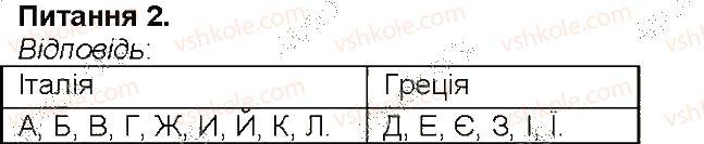 6-istoriya-vs-vlasov-2014-robochij-zoshit--storinki-56-108-storinka-86-2-rnd8243.jpg