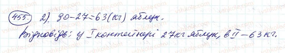6-matematika-ag-merzlyak-vb-polonskij-ms-yakir-2014--2-zvichajni-drobi-14-dilennya-drobiv-455-rnd5624.jpg