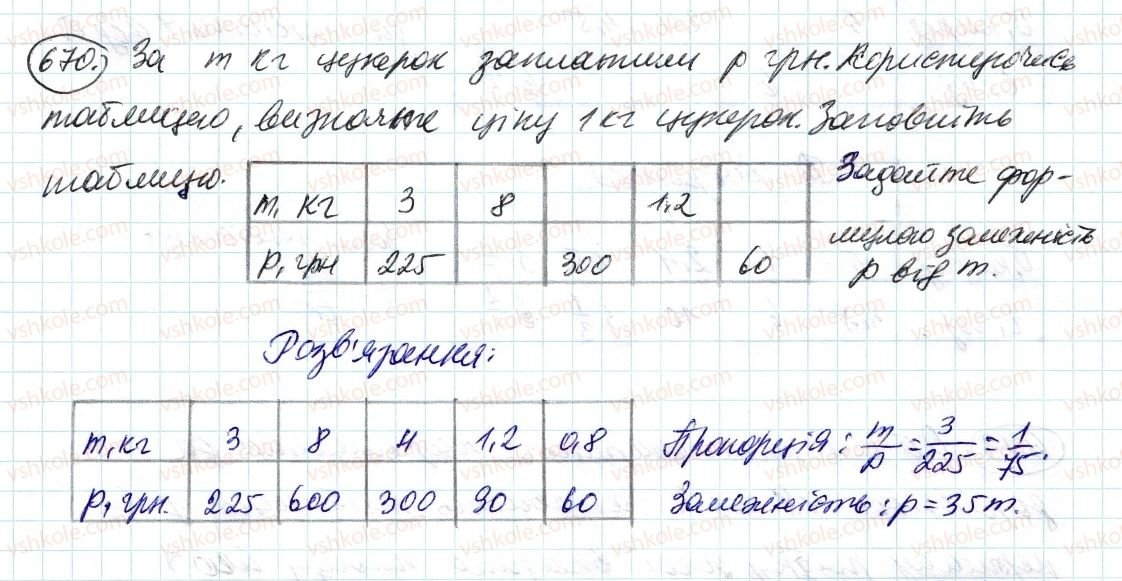 6-matematika-ag-merzlyak-vb-polonskij-ms-yakir-2014--3-vidnoshennya-i-proportsiyi-22-pryama-i-obernena-proportsijna-zalezhnist-670-rnd7580.jpg