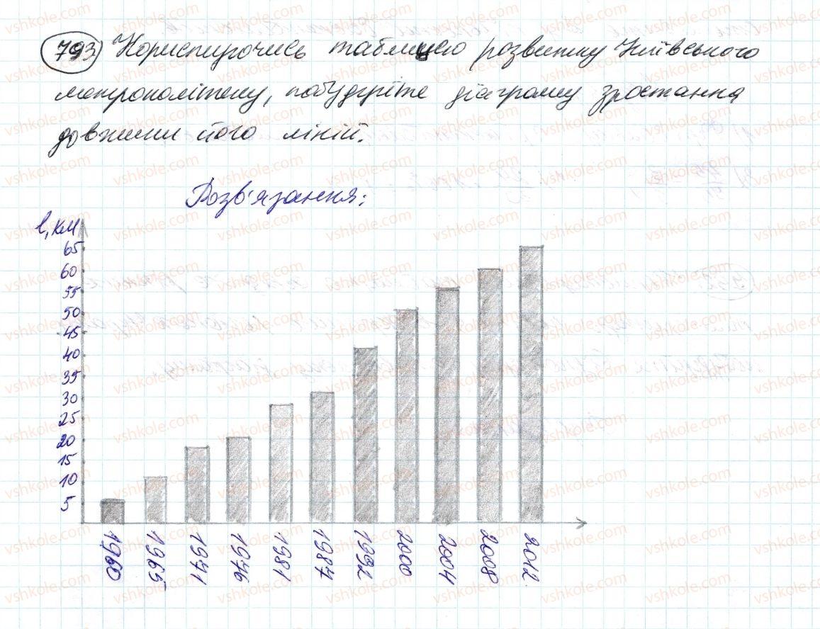 6-matematika-ag-merzlyak-vb-polonskij-ms-yakir-2014--3-vidnoshennya-i-proportsiyi-27-diagrami-793-rnd9873.jpg