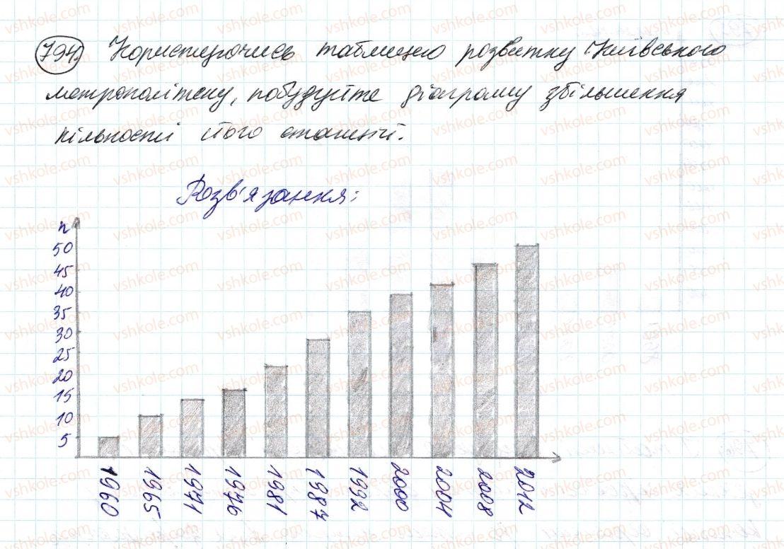 6-matematika-ag-merzlyak-vb-polonskij-ms-yakir-2014--3-vidnoshennya-i-proportsiyi-27-diagrami-794-rnd3525.jpg