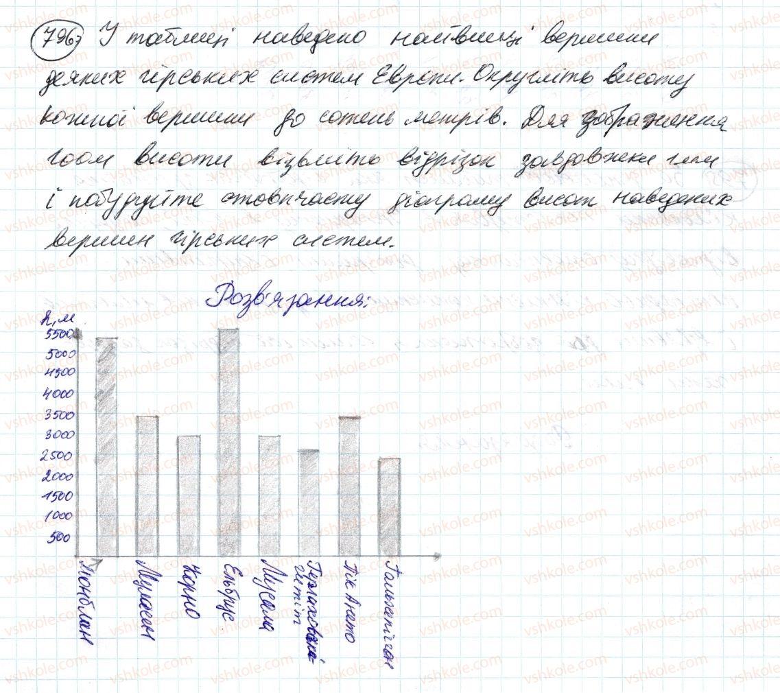 6-matematika-ag-merzlyak-vb-polonskij-ms-yakir-2014--3-vidnoshennya-i-proportsiyi-27-diagrami-796-rnd2010.jpg