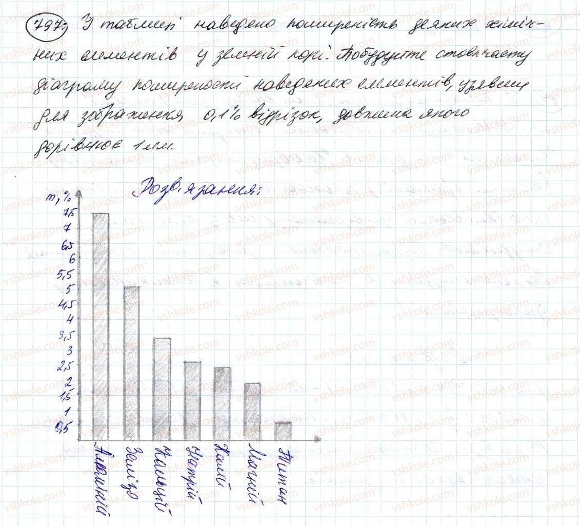 6-matematika-ag-merzlyak-vb-polonskij-ms-yakir-2014--3-vidnoshennya-i-proportsiyi-27-diagrami-797-rnd529.jpg