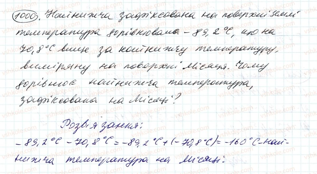 6-matematika-ag-merzlyak-vb-polonskij-ms-yakir-2014--4-ratsionalni-chisla-i-diyi-z-nimi-36-vidnimannya-ratsionalnih-chisel-1000-rnd4398.jpg