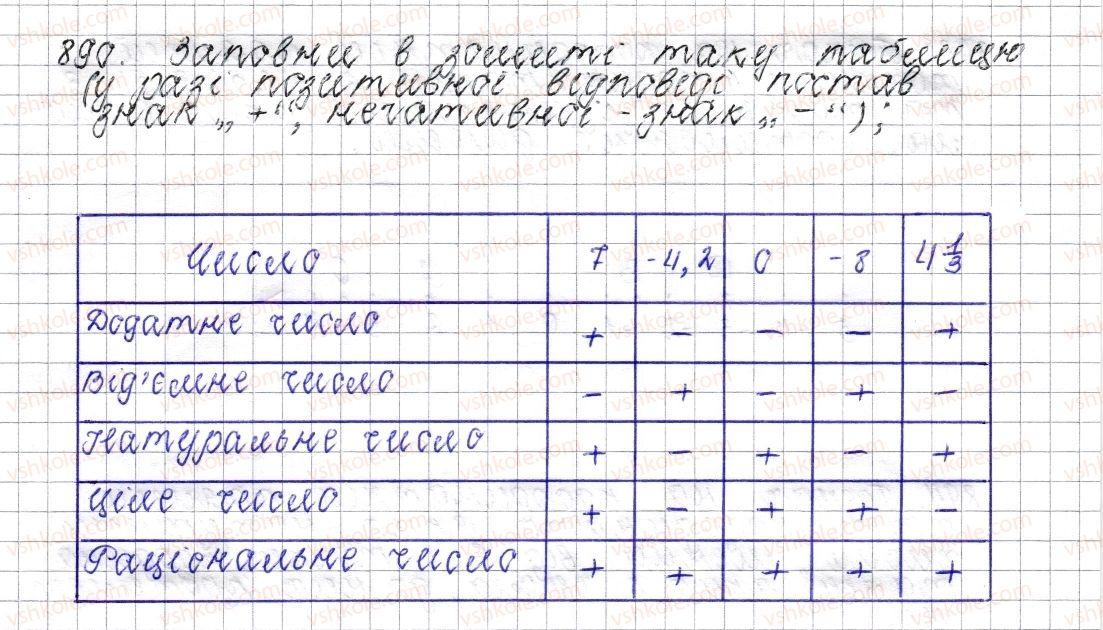 6-matematika-os-ister-2014--rozdil-4-ratsionalni-chisla-i-diyi-nad-nimi-35-protilezhni-chisla-tsili-chisla-ratsionalni-chisla-890-rnd5265.jpg