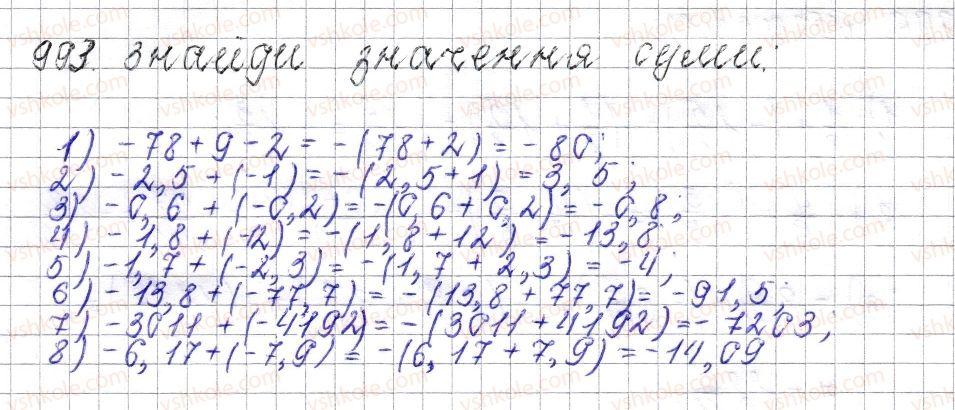 6-matematika-os-ister-2014--rozdil-4-ratsionalni-chisla-i-diyi-nad-nimi-38-dodavannya-vidyemnih-chisel-993-rnd2924.jpg