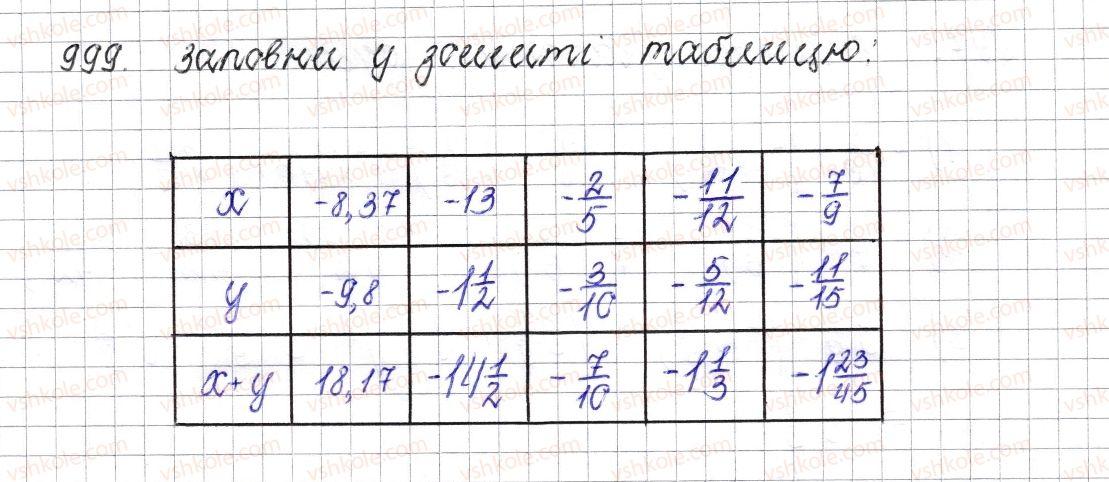 6-matematika-os-ister-2014--rozdil-4-ratsionalni-chisla-i-diyi-nad-nimi-38-dodavannya-vidyemnih-chisel-999-rnd3385.jpg