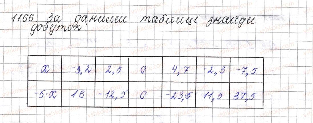 6-matematika-os-ister-2014--rozdil-4-ratsionalni-chisla-i-diyi-nad-nimi-43-mnozhennya-ratsionalnih-chisel-1166-rnd419.jpg