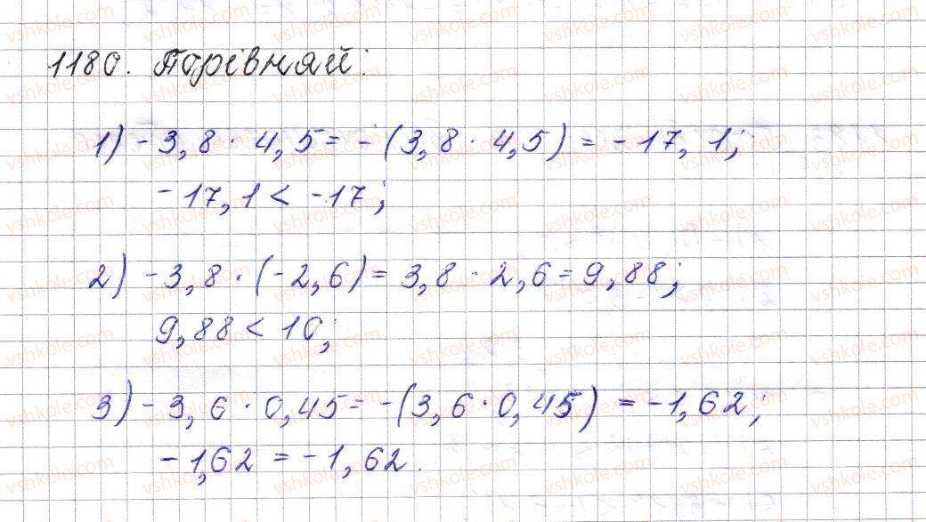 6-matematika-os-ister-2014--rozdil-4-ratsionalni-chisla-i-diyi-nad-nimi-43-mnozhennya-ratsionalnih-chisel-1180-rnd1898.jpg