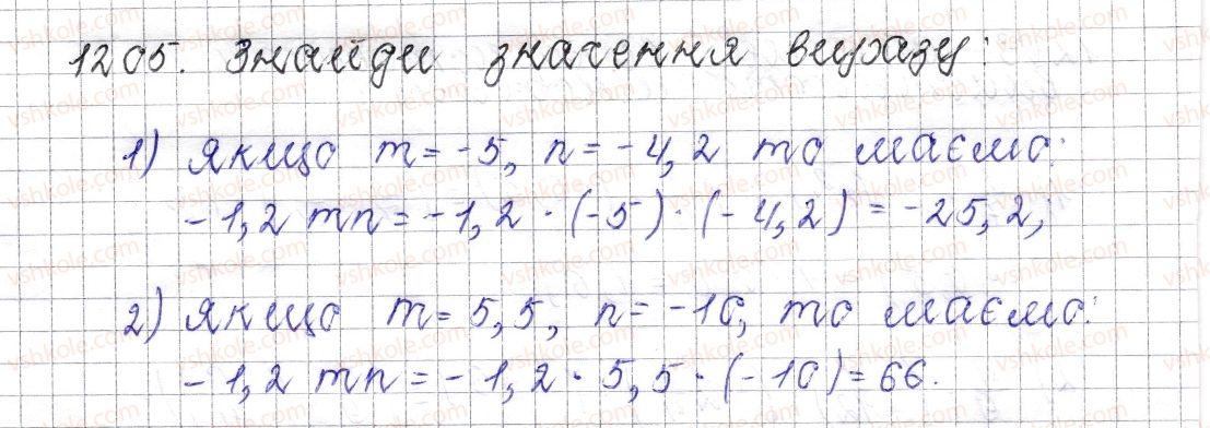 6-matematika-os-ister-2014--rozdil-4-ratsionalni-chisla-i-diyi-nad-nimi-44-perestavna-i-spoluchna-vlastivosti-mnozhennya-koefitsiyent-bukvenogo-virazu-1205-rnd7568.jpg