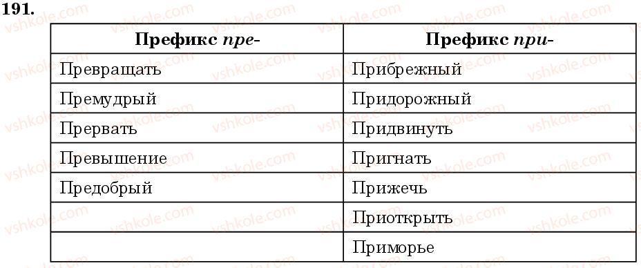 6-russkij-yazyk-nf-balandina-kv-degtyareva-sa-lebedenko--sostav-slova-sloobrazovanie-orfografiya-zanyatie-19-20-bukvy-e-i-v-prefiksah-pre-pri-191.jpg