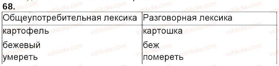 6-russkij-yazyk-tm-polyakova-ei-samonova-am-prijmak-2014--uprazhneniya-3-150-68.jpg