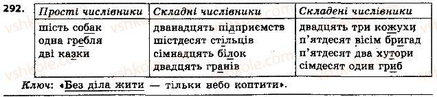 6-ukrayinska-mova-aa-voron-va-slopenko-2014--chislivnik-33-chislivnik-yak-chastina-movi-292.jpg