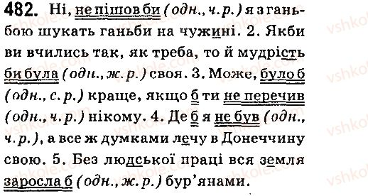 6-ukrayinska-mova-aa-voron-va-slopenko-2014--diyeslovo-52-umovnij-i-nakazovij-sposobi-diyeslova-482.jpg