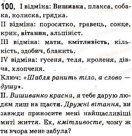 6-ukrayinska-mova-aa-voron-va-slopenko-2014--imennik-12-vidmini-imennikiv-100.jpg