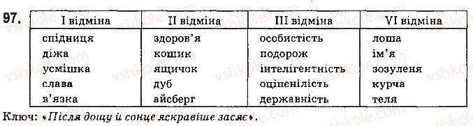 6-ukrayinska-mova-aa-voron-va-slopenko-2014--imennik-12-vidmini-imennikiv-97.jpg