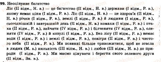 6-ukrayinska-mova-aa-voron-va-slopenko-2014--imennik-12-vidmini-imennikiv-99.jpg