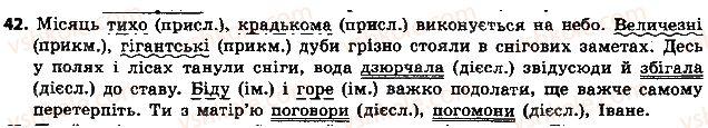 6-ukrayinska-mova-aa-voron-va-slopenko-2014--povtorennya-vivchenogo-5-leksika-i-frazeologiya-42.jpg