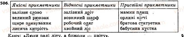 6-ukrayinska-mova-aa-voron-va-slopenko-2014--povtorennya-vivchenogo-506.jpg