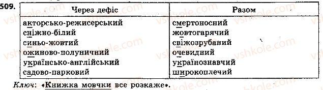 6-ukrayinska-mova-aa-voron-va-slopenko-2014--povtorennya-vivchenogo-509.jpg