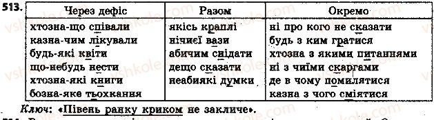 6-ukrayinska-mova-aa-voron-va-slopenko-2014--povtorennya-vivchenogo-513.jpg