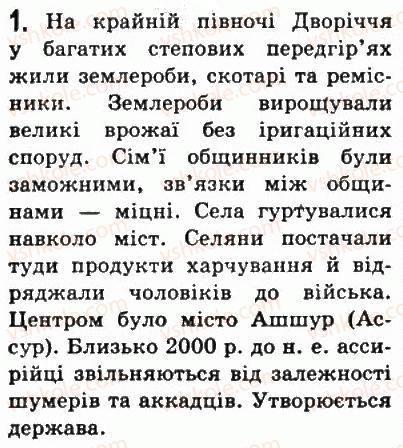 6-vsesvitnya-istoriya-so-golovanov-sv-kostirko-2006--perednya-aziya-13-assiriya-1.jpg