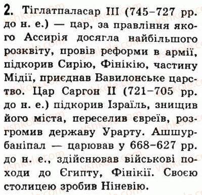 6-vsesvitnya-istoriya-so-golovanov-sv-kostirko-2006--perednya-aziya-13-assiriya-2.jpg