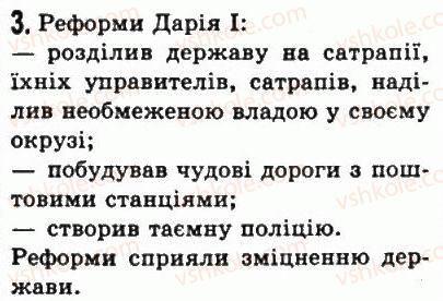 6-vsesvitnya-istoriya-so-golovanov-sv-kostirko-2006--perednya-aziya-17-perska-derzhava-3.jpg