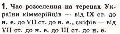 6-vsesvitnya-istoriya-so-golovanov-sv-kostirko-2006--perednya-aziya-19-kimmerijtsi-i-skifi-na-teritoriyi-suchasnoyi-ukrayini-1.jpg