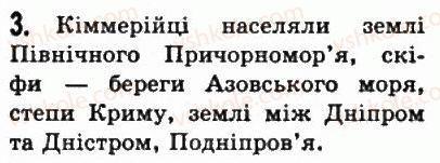 6-vsesvitnya-istoriya-so-golovanov-sv-kostirko-2006--perednya-aziya-19-kimmerijtsi-i-skifi-na-teritoriyi-suchasnoyi-ukrayini-3.jpg