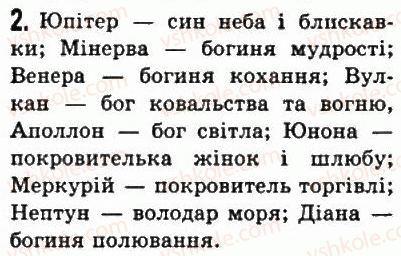 6-vsesvitnya-istoriya-so-golovanov-sv-kostirko-2006--starodavnij-rim-44-rimska-religiya-ta-kultura-2.jpg